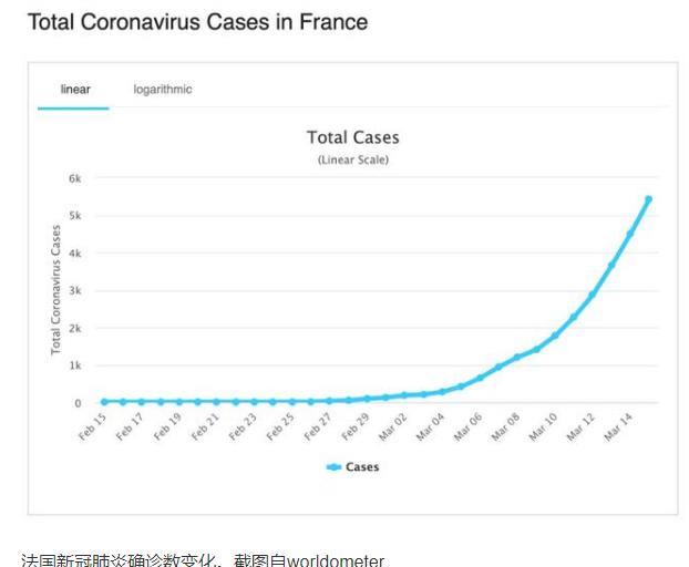"""法国卫生总署署长萨洛蒙16日表示,法国的疫情传播非常快,几乎每三天确诊数就要翻一倍,""""情况真的非常令人担忧""""。巴黎也面临着可能要封城的情况,很多留学生都着急回国,但看金星这个架势,又是买花又是晒照的,似乎是要坚持留在巴黎了"""