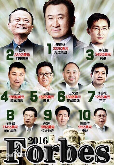王健林在2015和2016两年都排名中国富豪榜第一,最近三年也都是在前五位,而在过去的一年中,不知道是什么原因,导致了王健林身价缩水高达682亿。